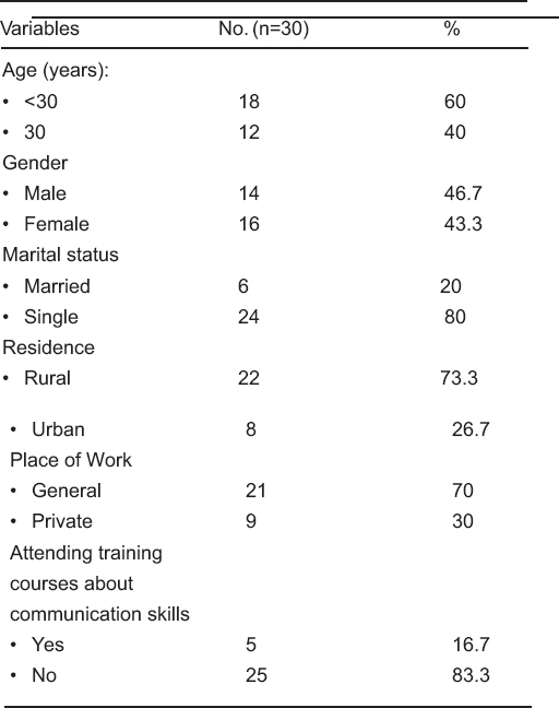 Table 1: Socio-demographic characteristics of the Experimental group (n-30)